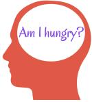how hungry am I-